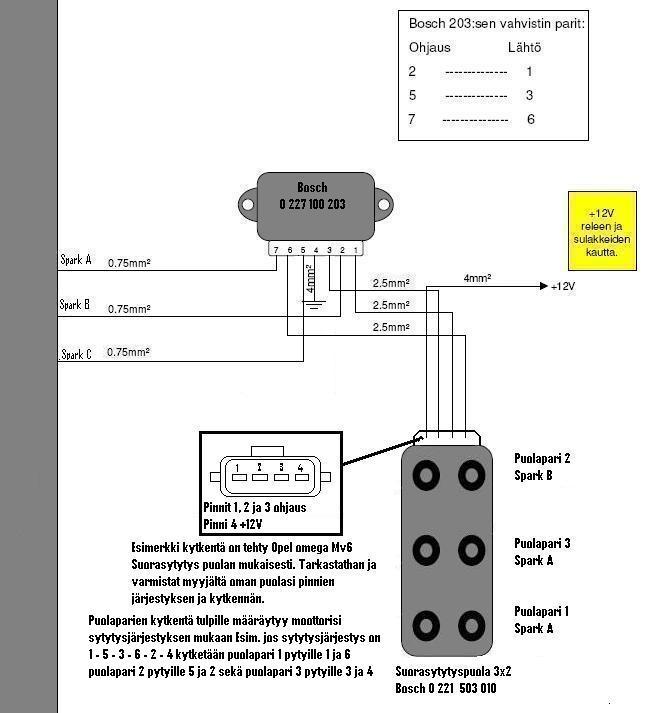 Autotune fi - Moottoriohjain -tuotteet verkkokaupasta! Dyno
